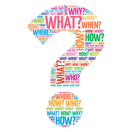 word cloud: Question mark, Question words concept