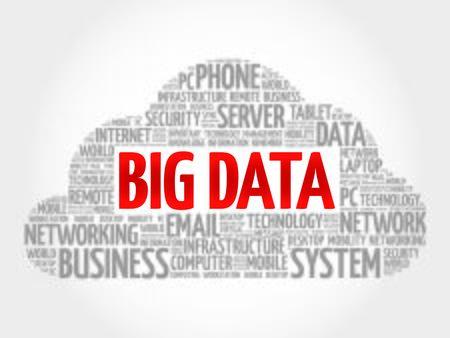 big size: Big Data word cloud concept