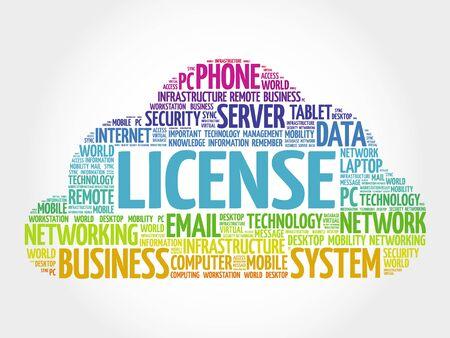 shareware: LICENSE word cloud, business concept