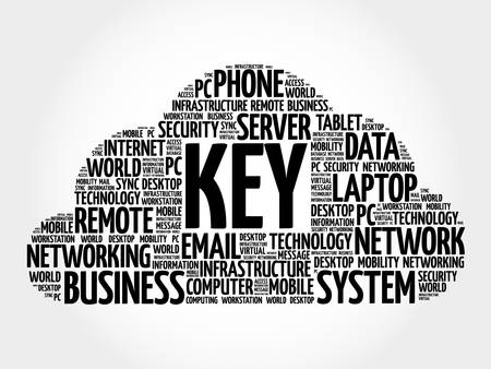 secret identities: KEY word cloud, security concept