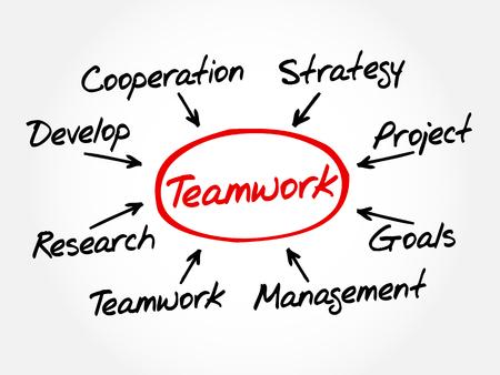 business team: Teamwork mind map, team building business concept