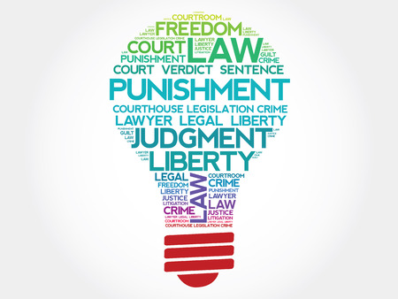 Punishment bulb word cloud concept