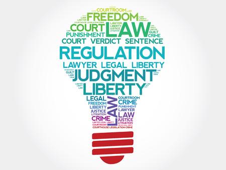 conduct: Regulation bulb word cloud concept