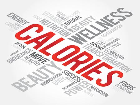 calories: CALORIES word cloud, fitness, sport, health concept