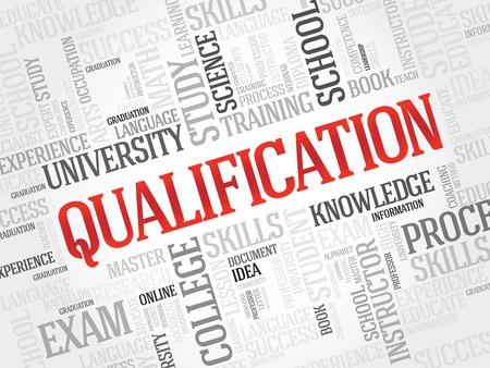 Qualifikation Wortwolke, Bildung Business-Konzept Vektorgrafik