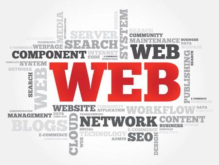 microblogging: WEB word cloud, business concept