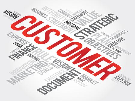 representations: Customer word cloud, business concept