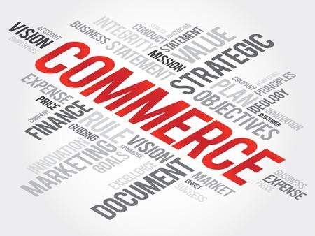 b2b: COMMERCE word cloud, business concept