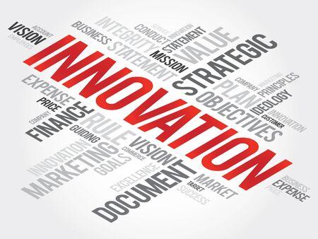 innovator: INNOVATION word cloud, business concept
