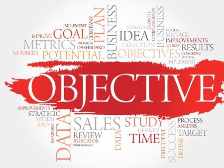 relationsip: Objective word cloud, business concept