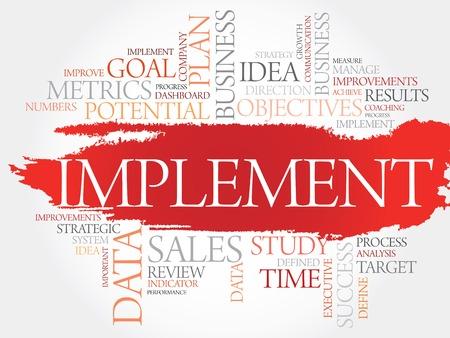 implement: Implement word cloud, business concept