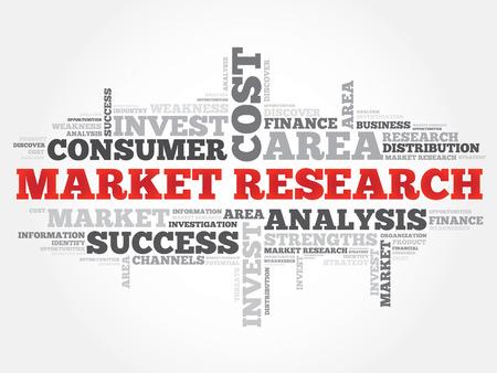 marktforschung: Market research word cloud, business concept