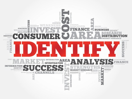 Identify word cloud, business concept