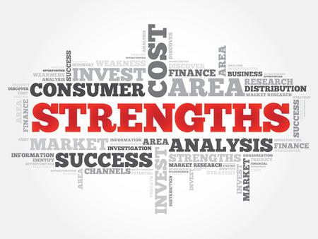 STRENGTHS word cloud, business concept