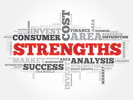 strengths: STRENGTHS word cloud, business concept