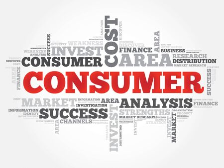 branded product: Consumer word cloud, business concept