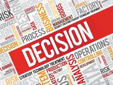 decision: DECISION word cloud, business concept