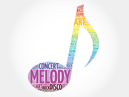 Music note word cloud, melody concept