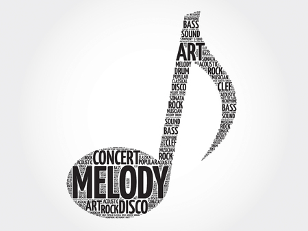 melody: Music note word cloud, melody concept