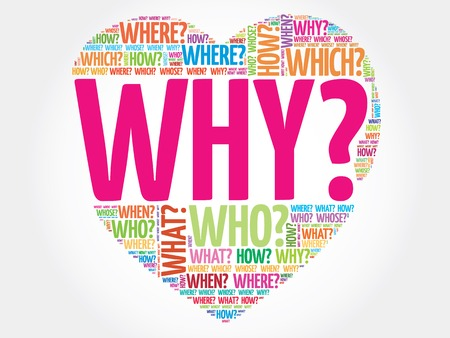 Why? Question heart, Questions words vector concept