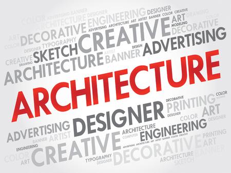 architecture: Architecture word cloud concept