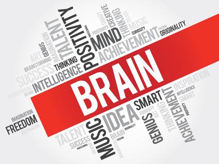 reasoning: Brain word cloud, business concept