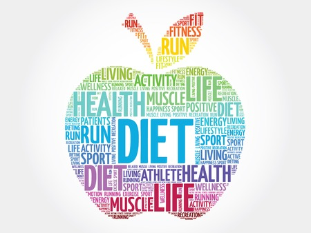 lbs: Colorful Diet apple word cloud concept