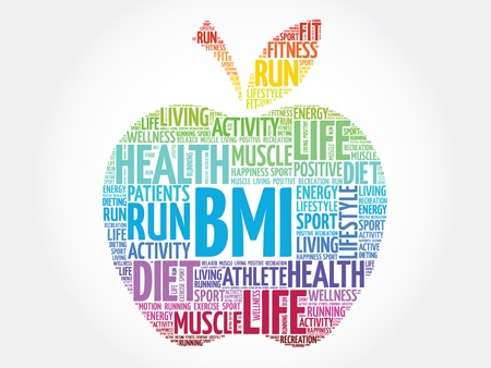 overeating: Colorful BMI - Body Mass Index, apple word cloud concept