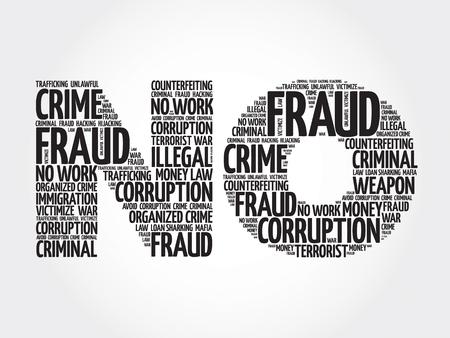 organized crime: NO word cloud, business concept