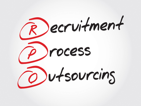 outsourcing: RPO - Recruitment Process Outsourcing, acronym business concept