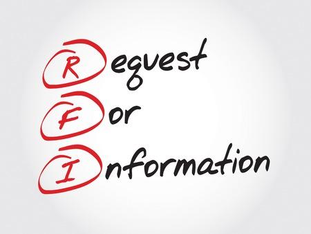 solicitation: RFI Request For Information, acronym business concept Illustration