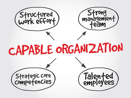 capable: Capable organization, strategy mind map, business concept Illustration
