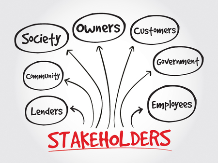 Company stakeholders, strategy mind map, business concept Vettoriali