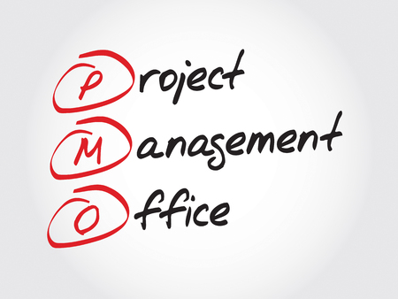 project management: PMO - Project Management Office, acronym business concept