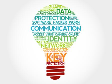 business communication: COMMUNICATION bulb word cloud, business concept