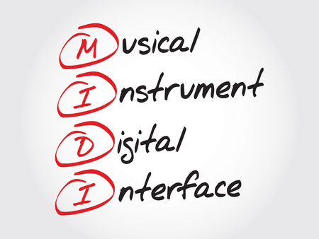 acronym: MIDI Musical Instrument Digital Interface, acronym concept