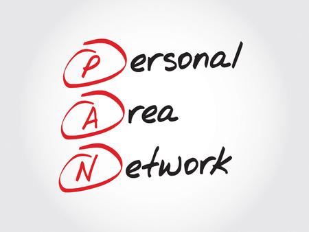 acronym: PAN Personal Area Network, acronym concept