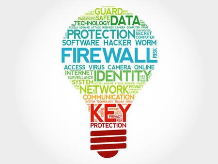 trojanhorse: FIREWALL bulb word cloud, business concept