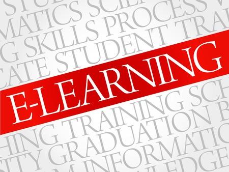 instances: E-LEARNING word cloud, education business concept