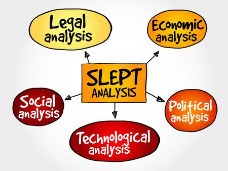 factors: Macro-environmental factors, strategic management concept Illustration