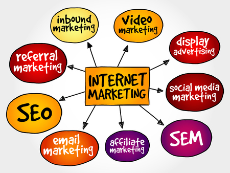 emarketing: Internet marketing mind map business concept