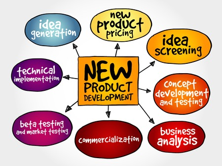 commercialization: New product development mind map, business concept