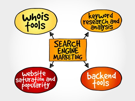 saturation: Search engine marketing mind map business concept Illustration