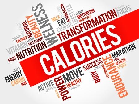 regime: Calories word cloud Illustration