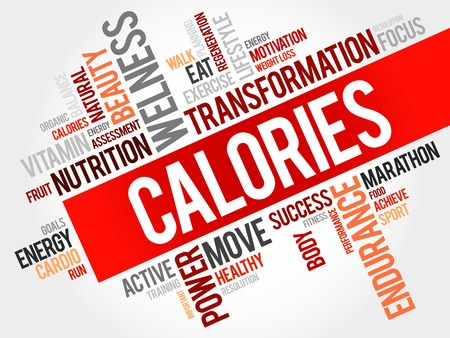 Calories word cloud Illustration