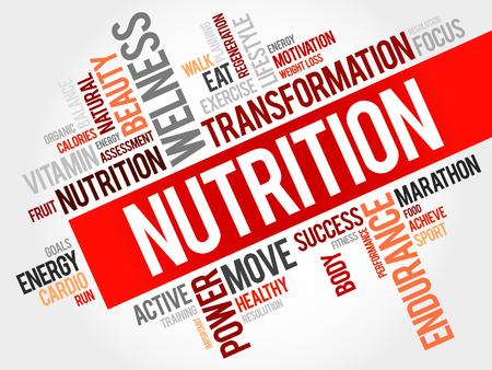 Nutrition Wortwolke Standard-Bild - 47200013