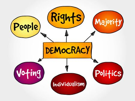 Democracy mind map concept Illustration