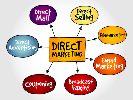 Direct marketing mind map, business management strategy 일러스트