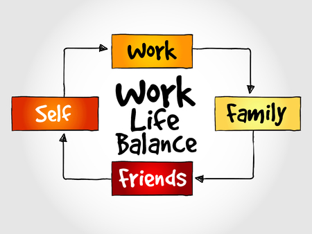 Work Life Balance mind map process concept Çizim
