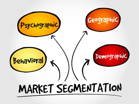 categories: Market segmentation mind map, business management strategy